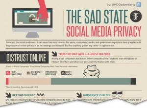 The Sad State of Social Media and Privacy