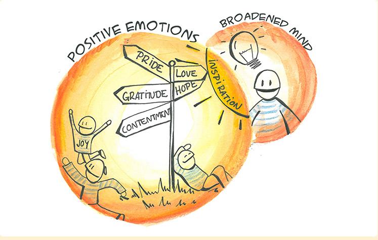 postitive-emotions-broadened-mind-full