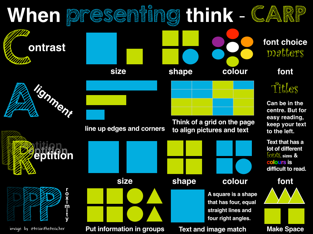 CARP Poster from Teaching the Teacher